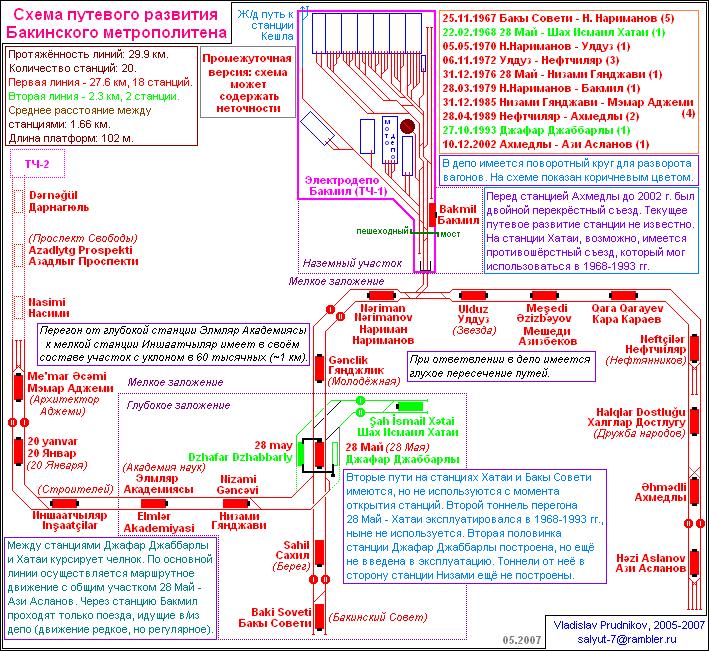Выложены схемы путевого